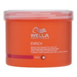 Wella Professionals Enrich Moisturising Treatment maska pro hrubé vlasy 500 ml